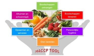 De nieuwe Haccp regels van de Amarantgroep | Puur Culinair